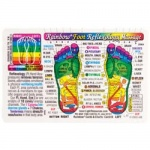 Lotus Light Foot Massage Card ea